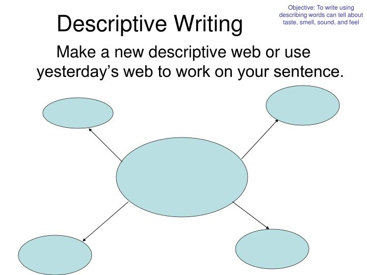 Objective: To write using describing words can tell about taste, smell, sound, and feel