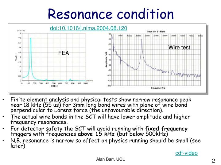 Resonance condition
