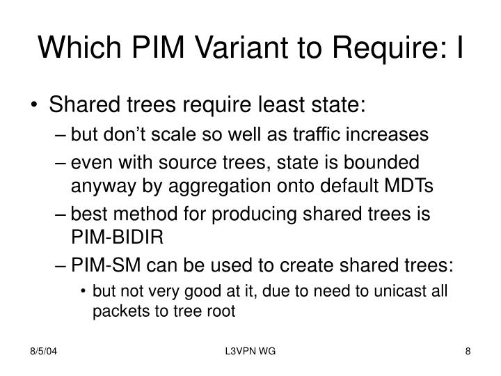 Which PIM Variant to Require: I