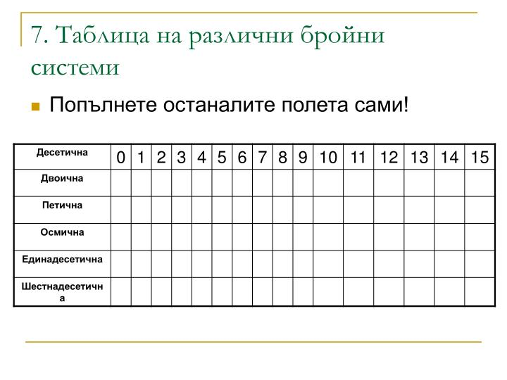 7. Таблица на различни бройни системи