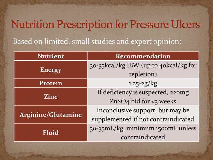 Nutrition Prescription for Pressure Ulcers