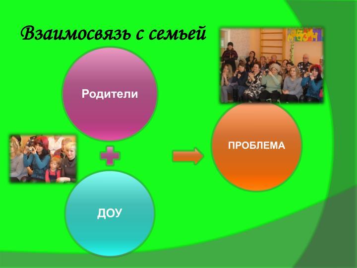 Взаимосвязь с семьей