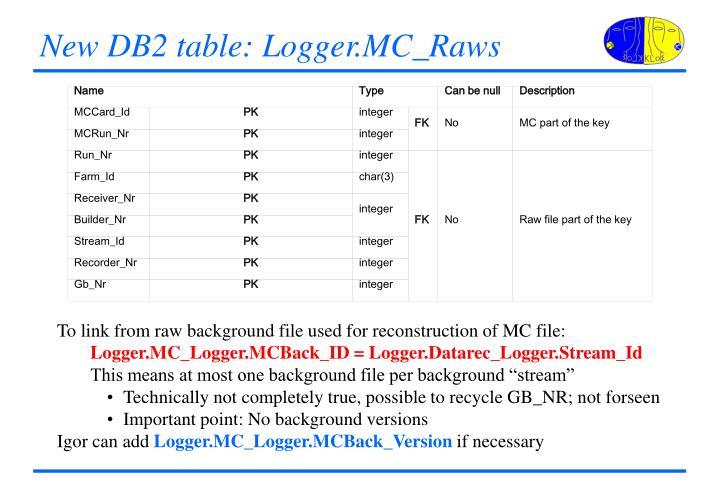 New DB2 table: Logger.MC_Raws
