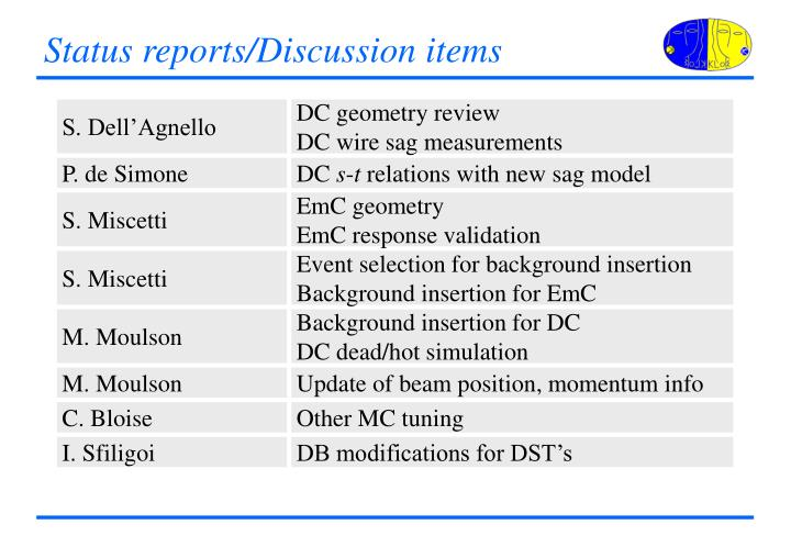 Status reports discussion items