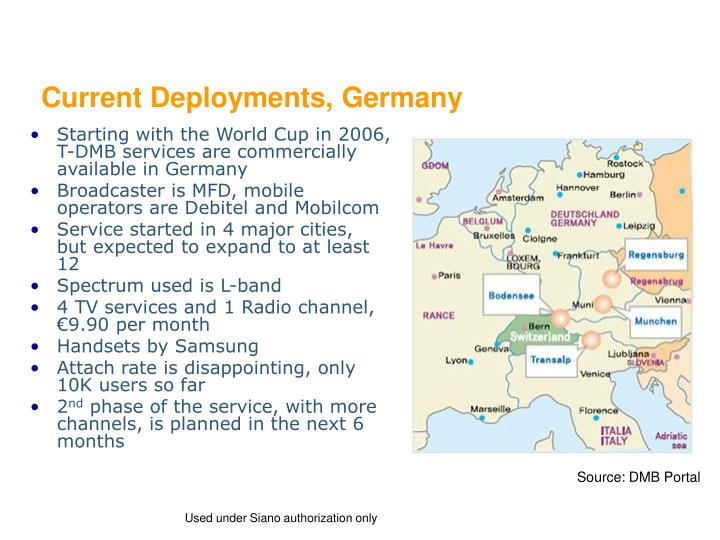 Current Deployments, Germany