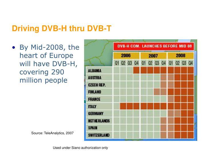 Driving DVB-H thru DVB-T