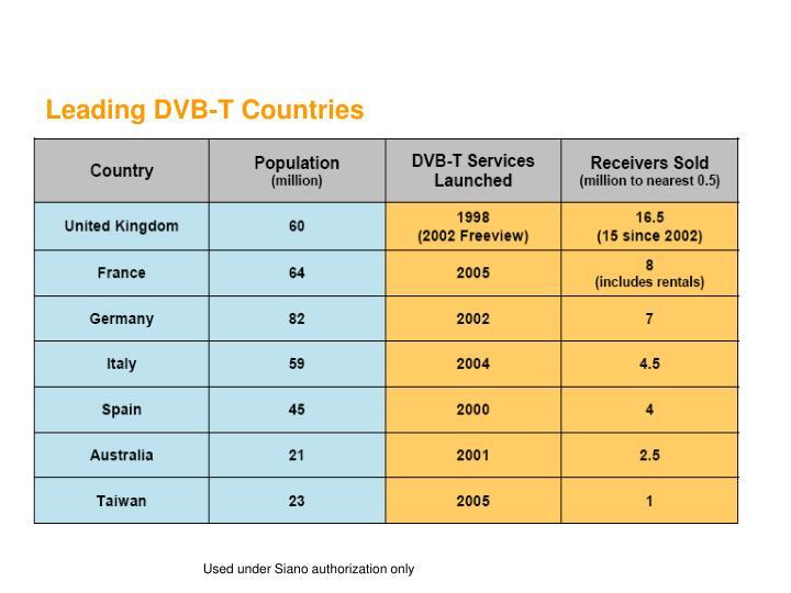 Leading DVB-T Countries