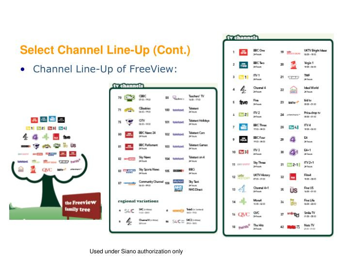 Select Channel Line-Up (Cont.)