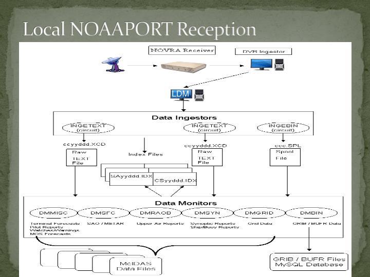 Local NOAAPORT Reception