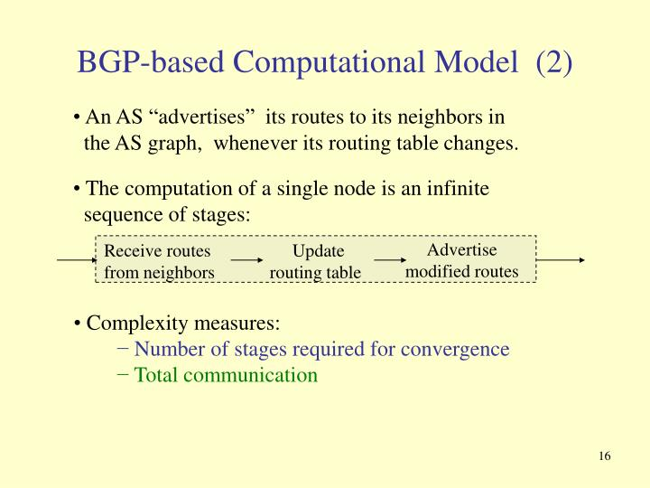 BGP-based Computational Model  (2)