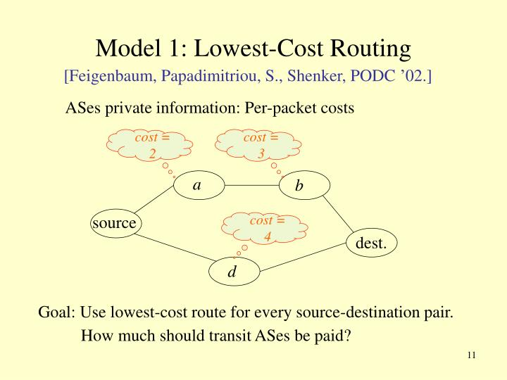 Model 1: Lowest-Cost Routing