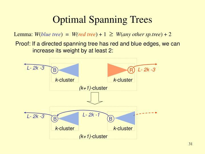 Optimal Spanning Trees