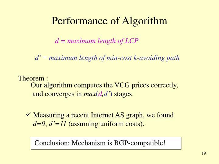 Performance of Algorithm