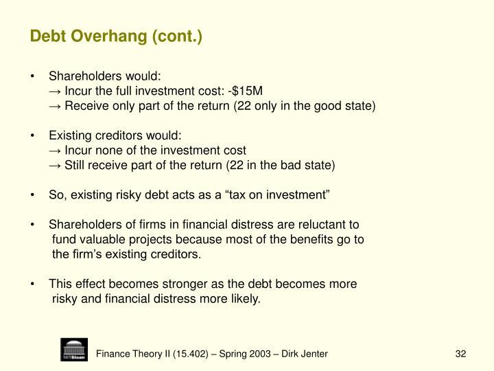 Debt Overhang (cont.)