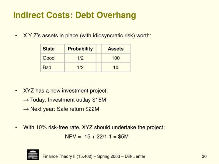 Indirect Costs: Debt Overhang