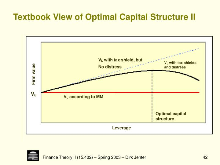 Textbook View of Optimal Capital Structure II