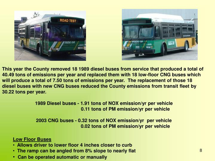This year the County removed 18 1989 diesel buses from service that produced a total of 40.49 tons of emissions per year and replaced them with 18 low-floor CNG buses which will produce a total of 7.50 tons of emissions per year.  The replacement of those 18 diesel buses with new CNG buses reduced the County emissions from transit fleet by 30.22 tons per year.