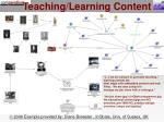 teaching learning content