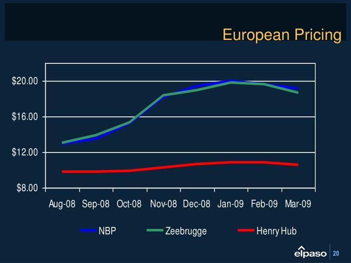 European Pricing