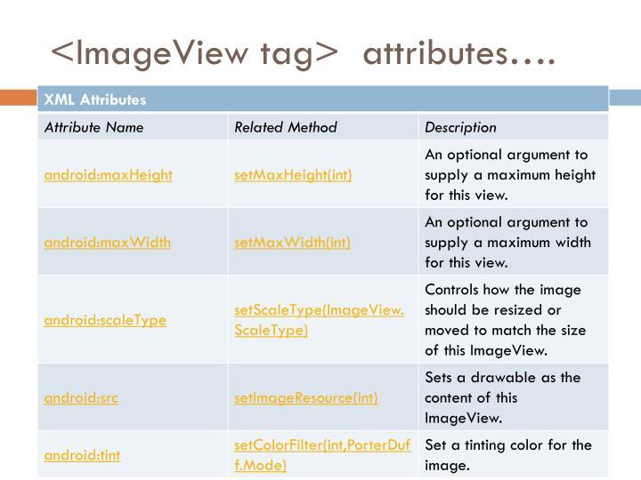 <ImageView tag>  attributes….