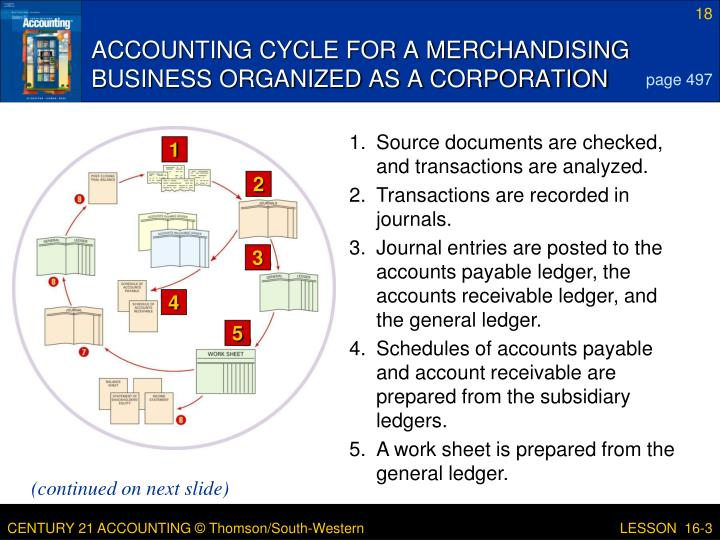 ACCOUNTING CYCLE FOR A MERCHANDISING BUSINESS ORGANIZED AS A CORPORATION