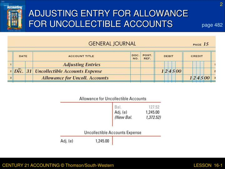 Adjusting entry for allowance for uncollectible accounts