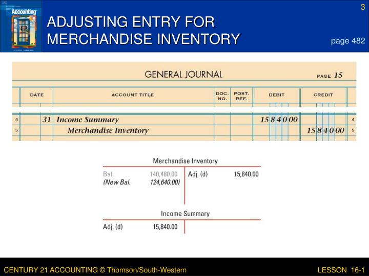 Adjusting entry for merchandise inventory