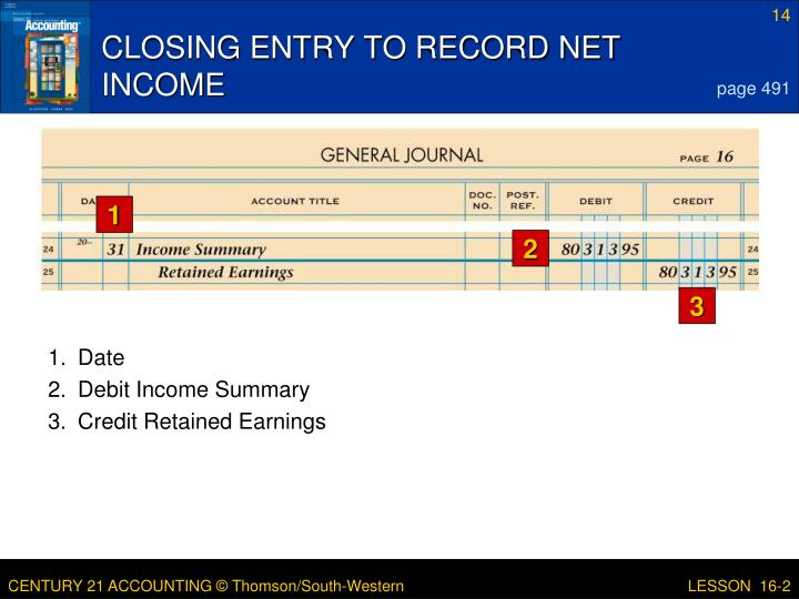 CLOSING ENTRY TO RECORD NET INCOME