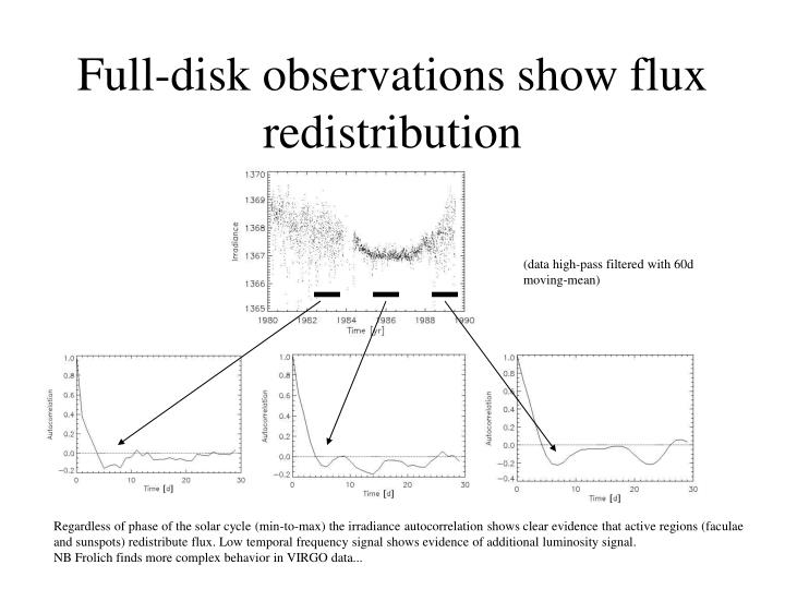 Full-disk observations show flux redistribution