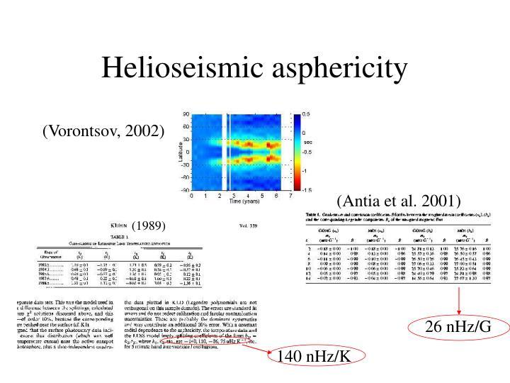 Helioseismic asphericity