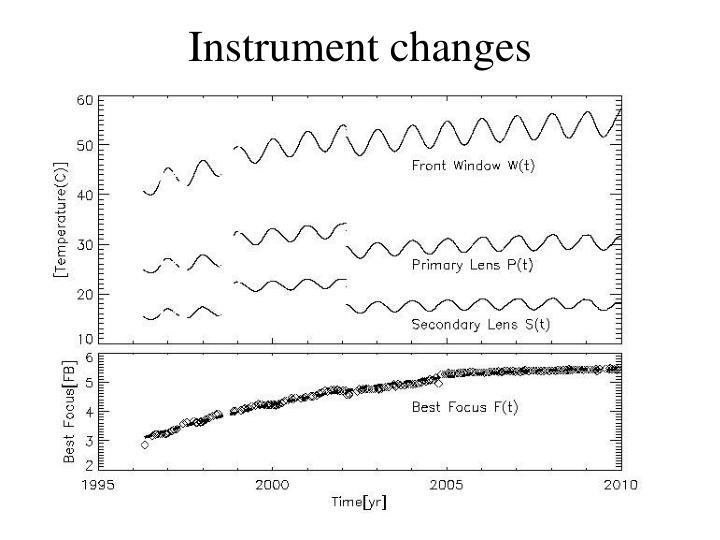 Instrument changes