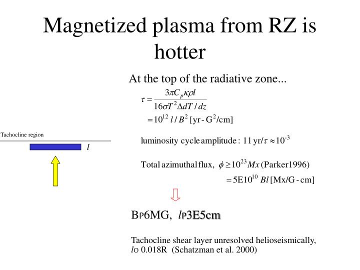 Magnetized plasma from RZ is hotter