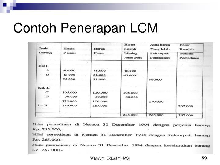 Contoh Penerapan LCM
