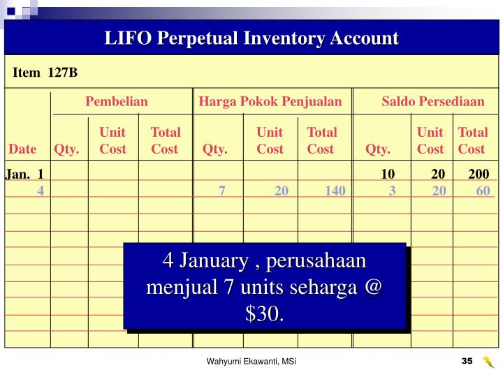 LIFO Perpetual Inventory Account