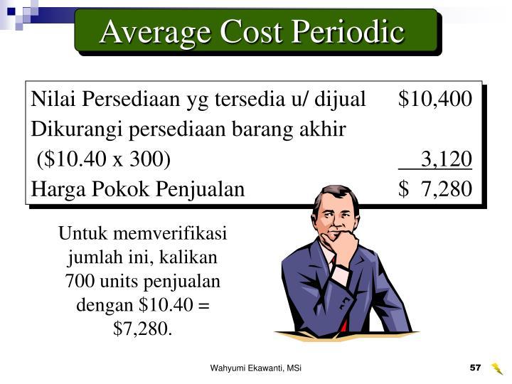 Average Cost Periodic