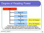 degree of reading power