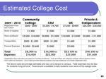 estimated college cost