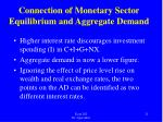 connection of monetary sector equilibrium and aggregate demand1