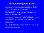 the crowding out effect