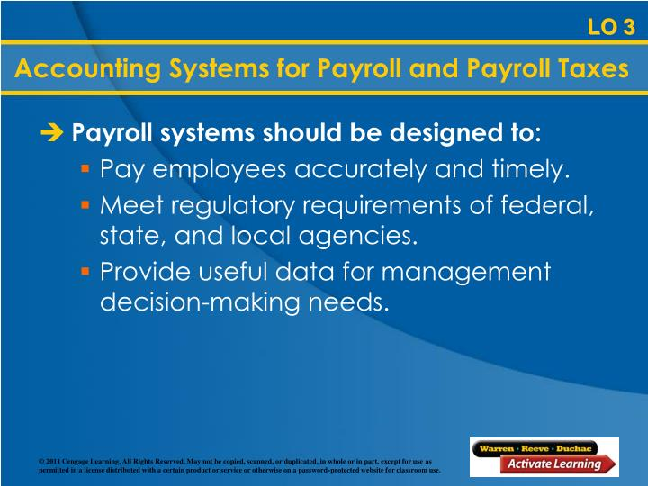 Accounting Systems for Payroll and Payroll Taxes