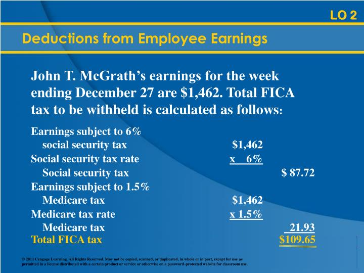 Deductions from Employee Earnings