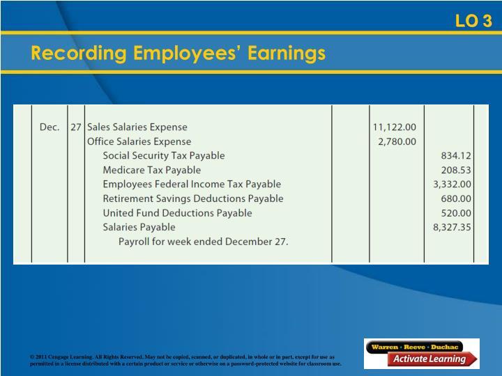 Recording Employees' Earnings