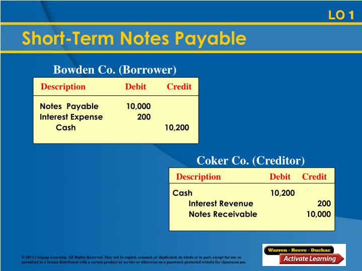 Bowden Co. (Borrower)