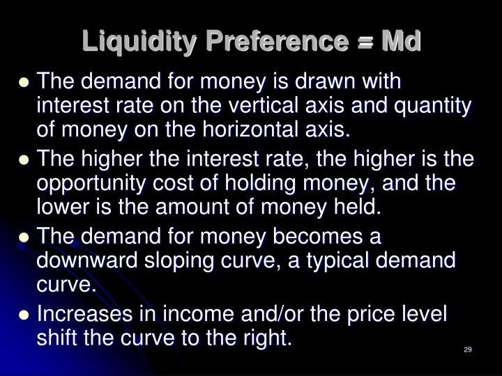 Liquidity Preference = Md