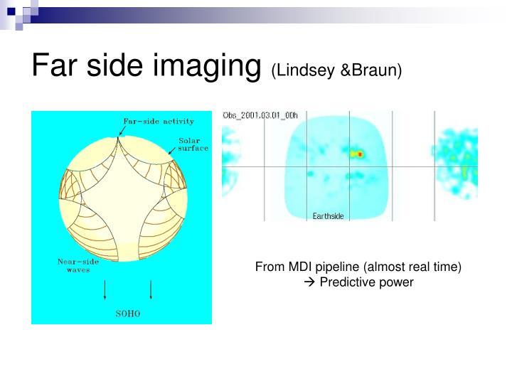 Far side imaging