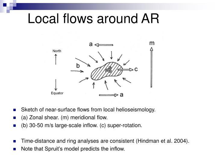 Local flows around AR