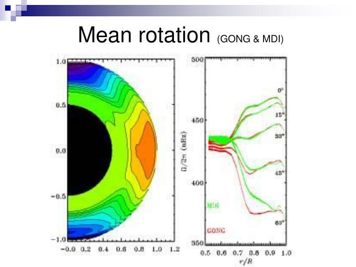 Mean rotation