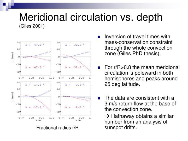 Meridional circulation vs. depth