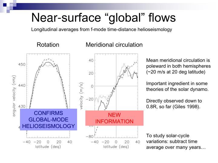 """Near-surface """"global"""" flows"""