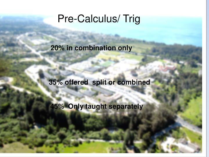 Pre-Calculus/ Trig